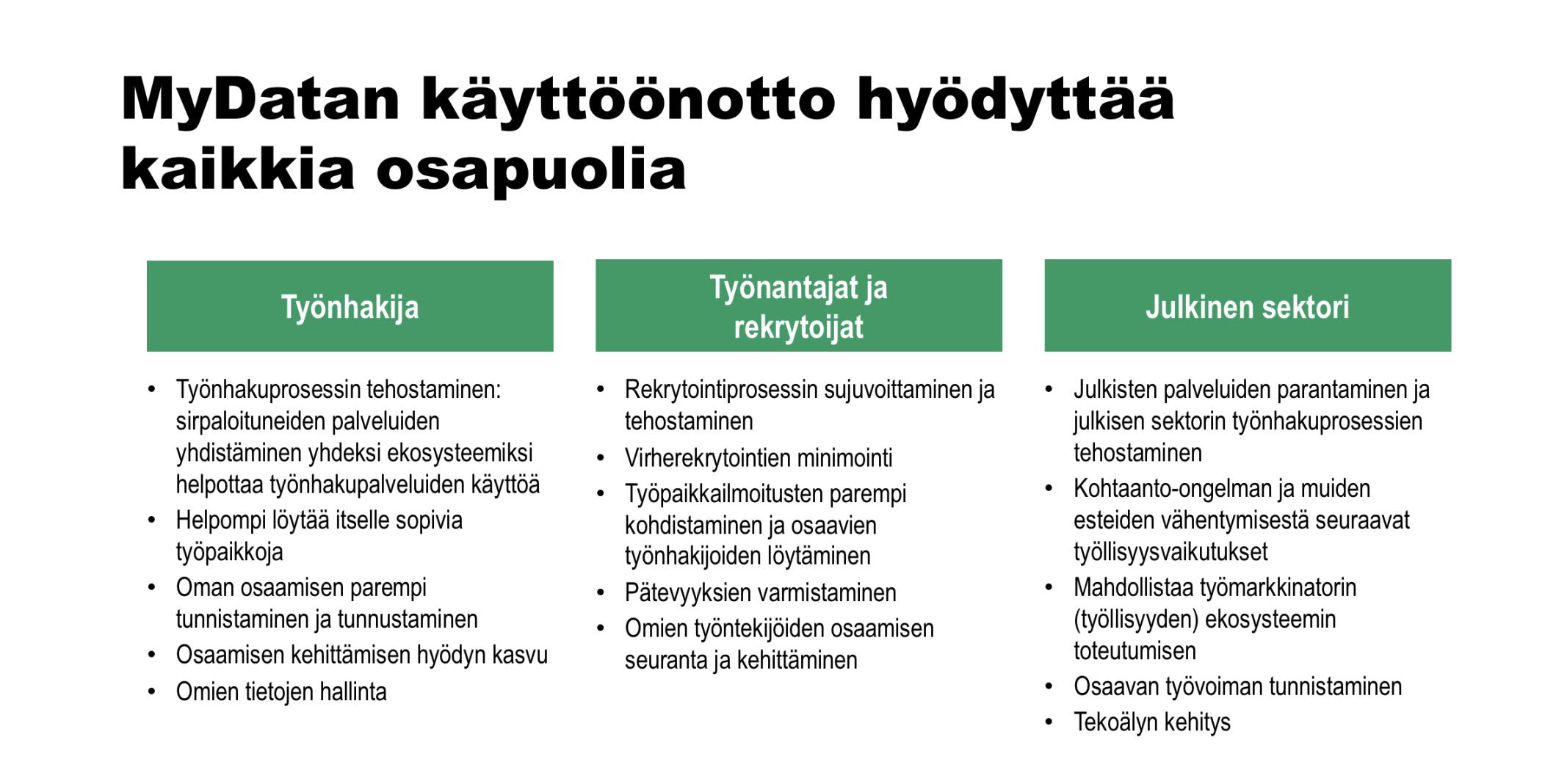 MyData hyödyttää kaikkia osapuolia