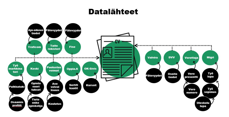 datalahteet-lt