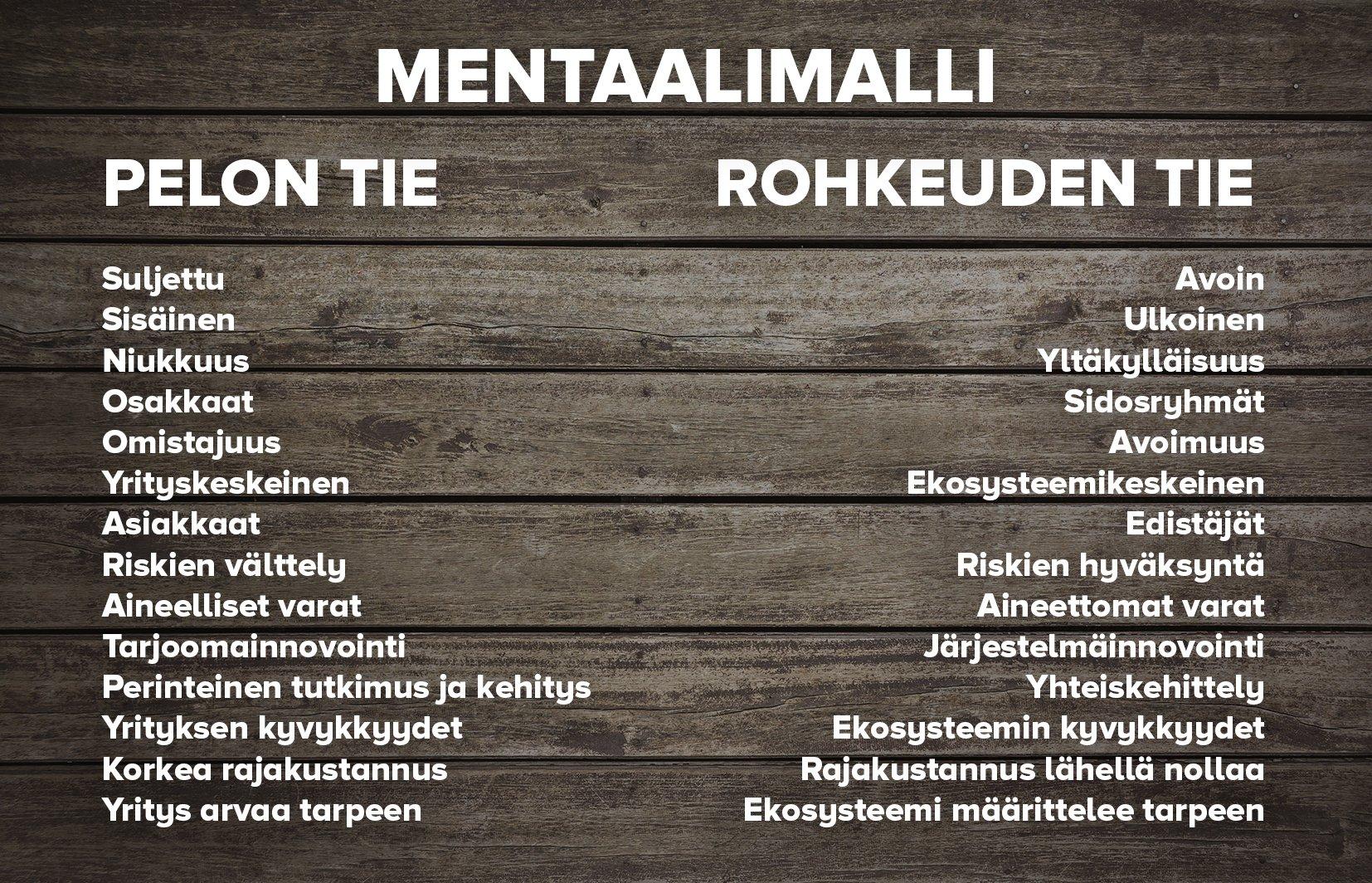 mentaalimalli_rohkeuden_tai_pelon_tie_pieni